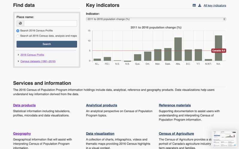 Census Profile from Statistics Canada website (screen capture)