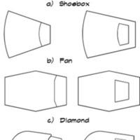 UO-LC-NAC-Hall-Shapes.jpg