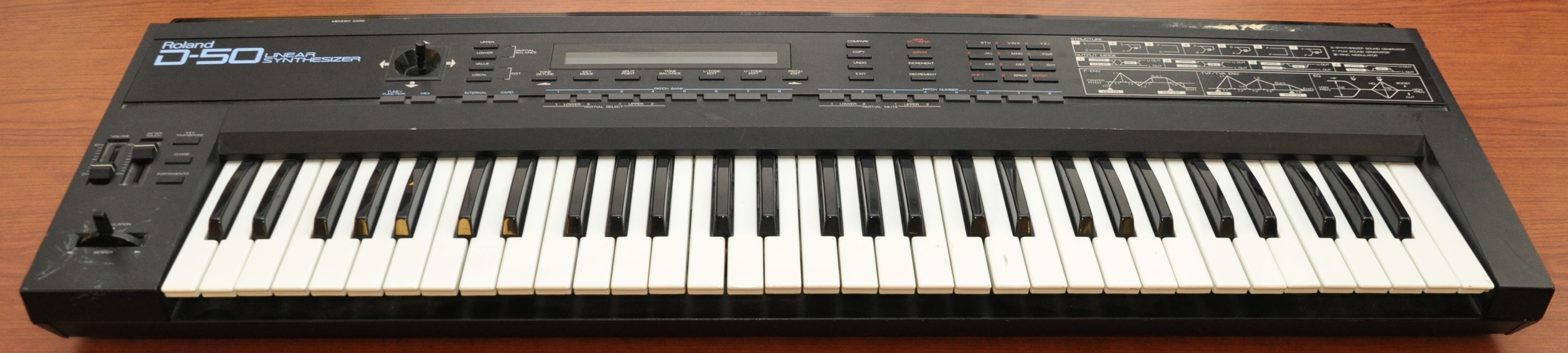 Music Software and Instruments | Library | University of Ottawa