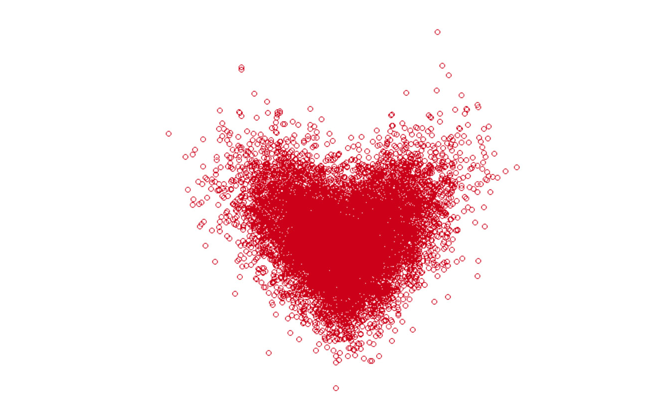scatter plot of a heart